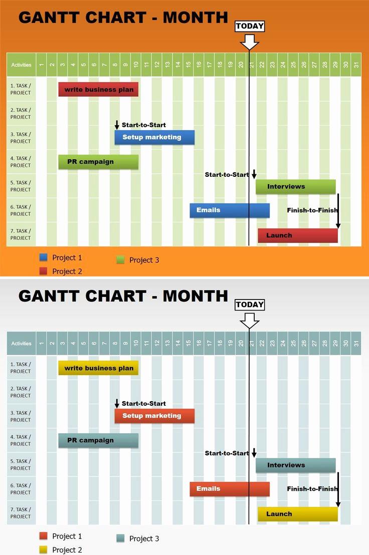 Gantt Chart Powerpoint Template Free New 35 Best Gantt Chart Images On Pinterest