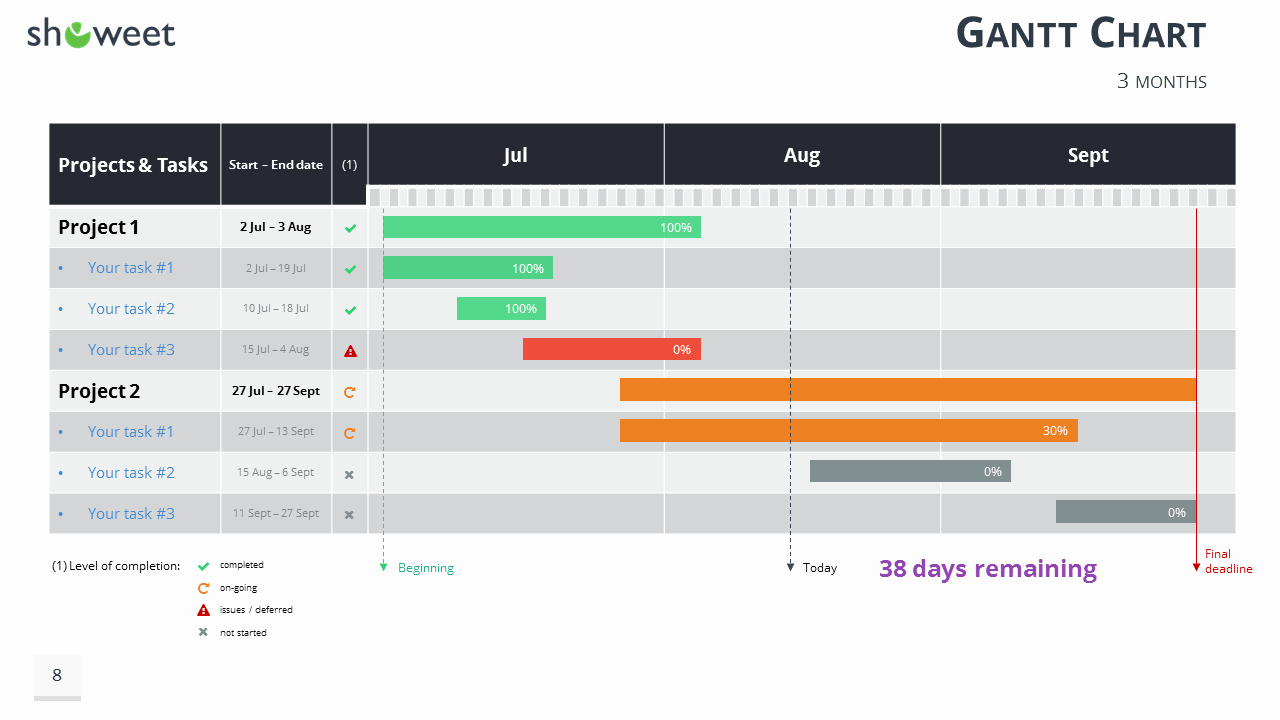 Gantt Chart Powerpoint Template Free New Gantt Charts and Project Timelines for Powerpoint