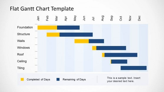 Gantt Chart Powerpoint Template Free Unique Gantt Chart Ppt Templates