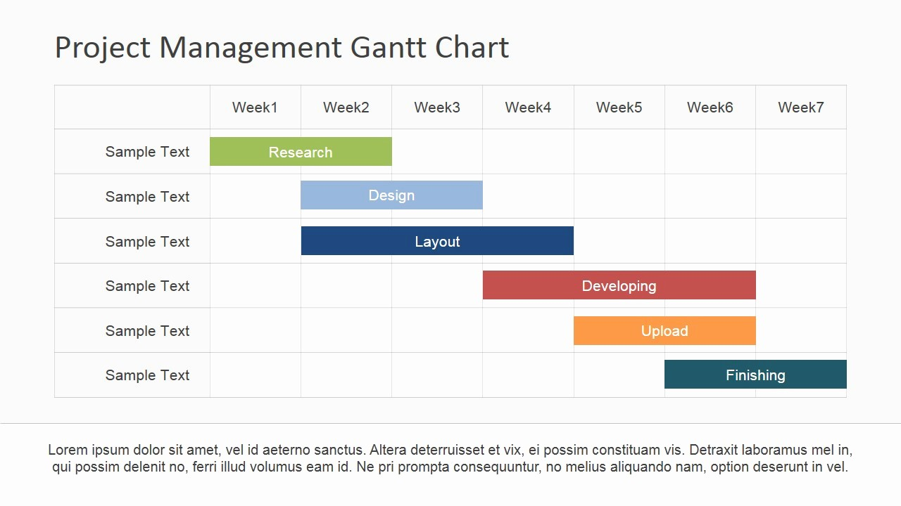 Gantt Chart Powerpoint Template Free Unique Gantt Chart Template Ppt Example Of Spreadshee Simple