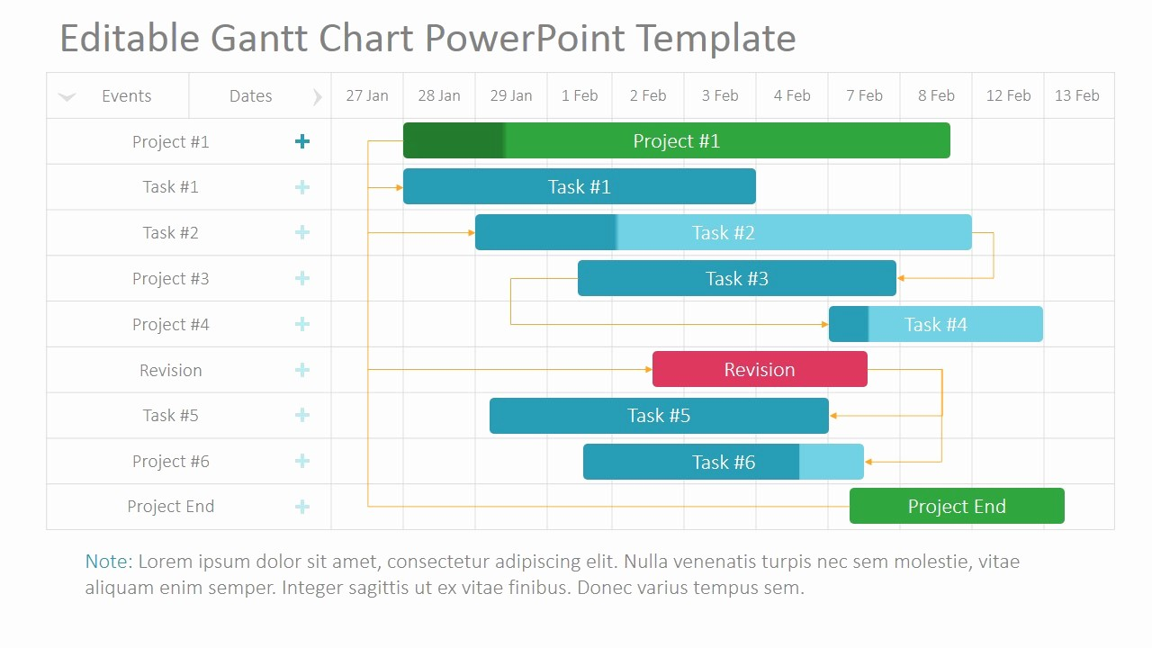 Gantt Chart Powerpoint Template Free Unique Project Gantt Chart Powerpoint Template Slidemodel