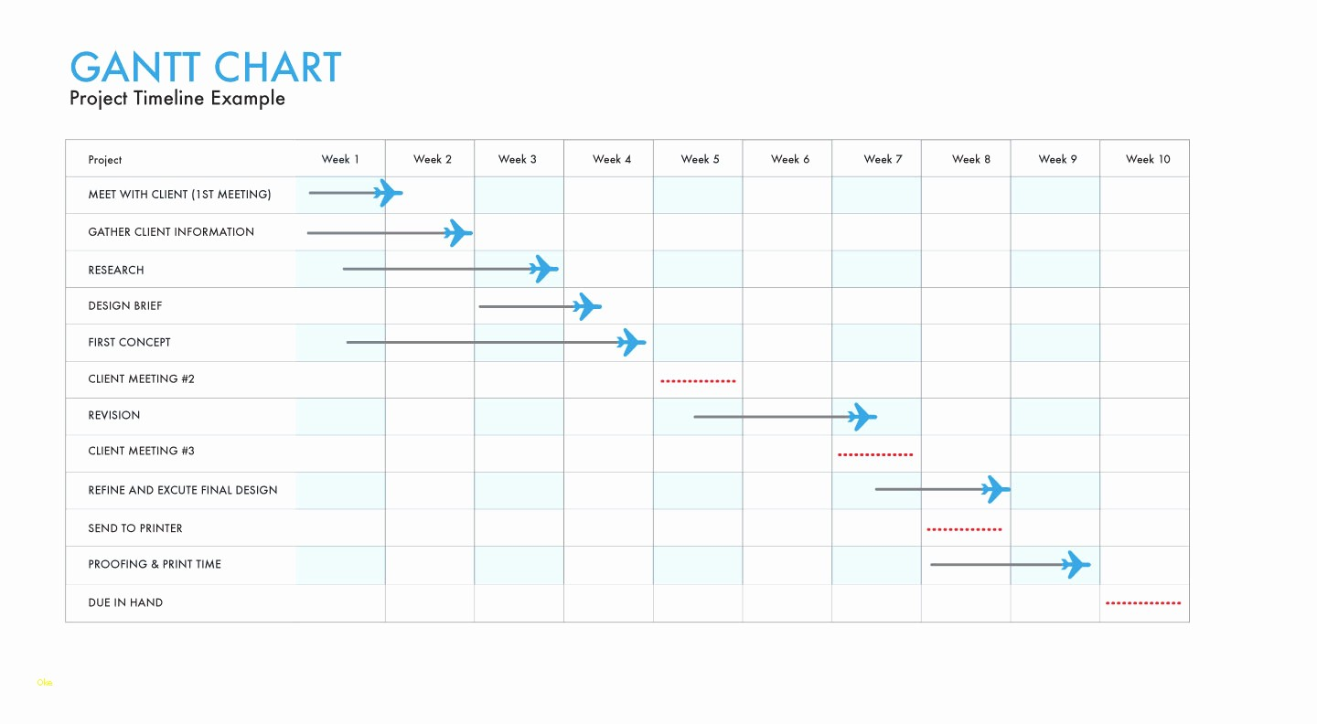 Gantt Chart Template for Excel Beautiful Free Project Gantt Chart Template Excel Image Collections