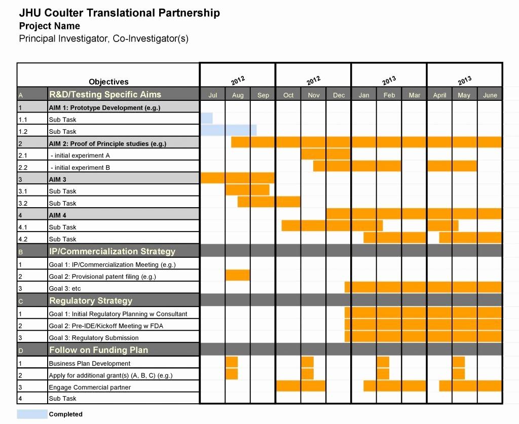 Gantt Chart Template for Excel Inspirational 18 Best Free Gantt Chart Template Fully Customizable In Excel