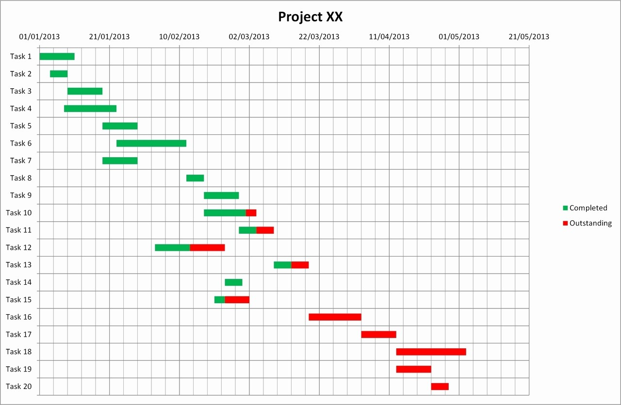 Gantt Chart Template for Excel Inspirational Gantt Chart Template Excel Creates Great Gantt Charts