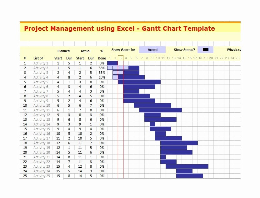 Gantt Chart Template for Excel Lovely 36 Free Gantt Chart Templates Excel Powerpoint Word