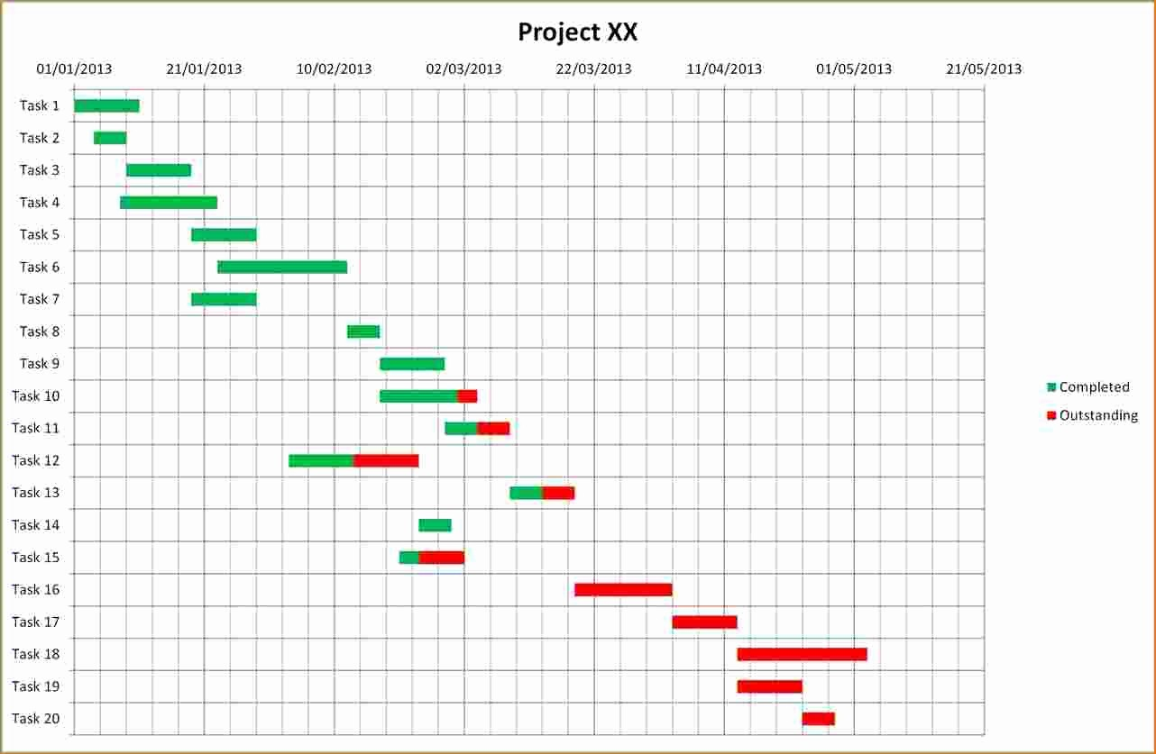 Gantt Chart Template for Excel Lovely 7 Gantt Chart Excel Template Free