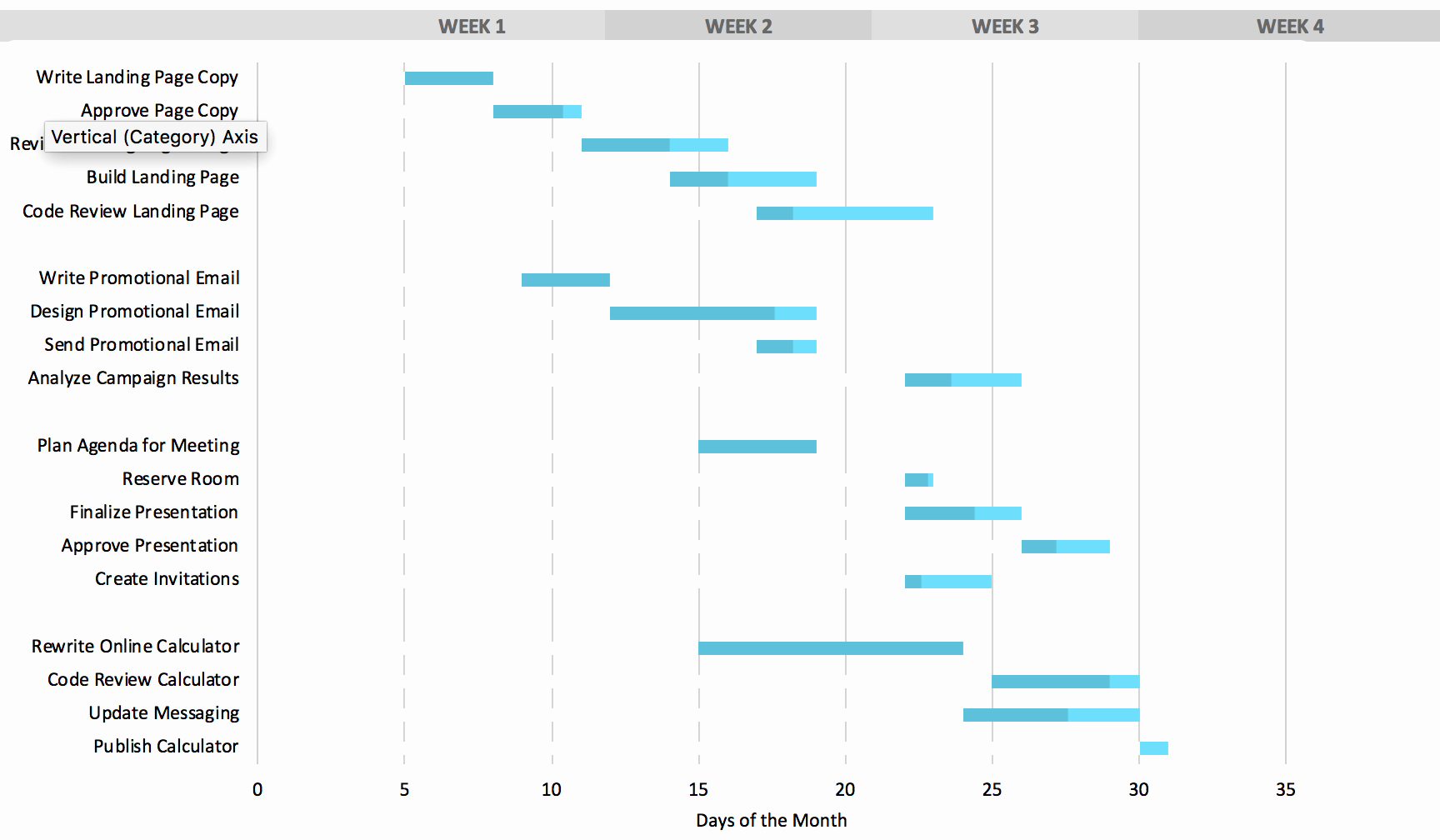Gantt Chart Template Free Download Awesome Free Gantt Chart Excel Template Download now