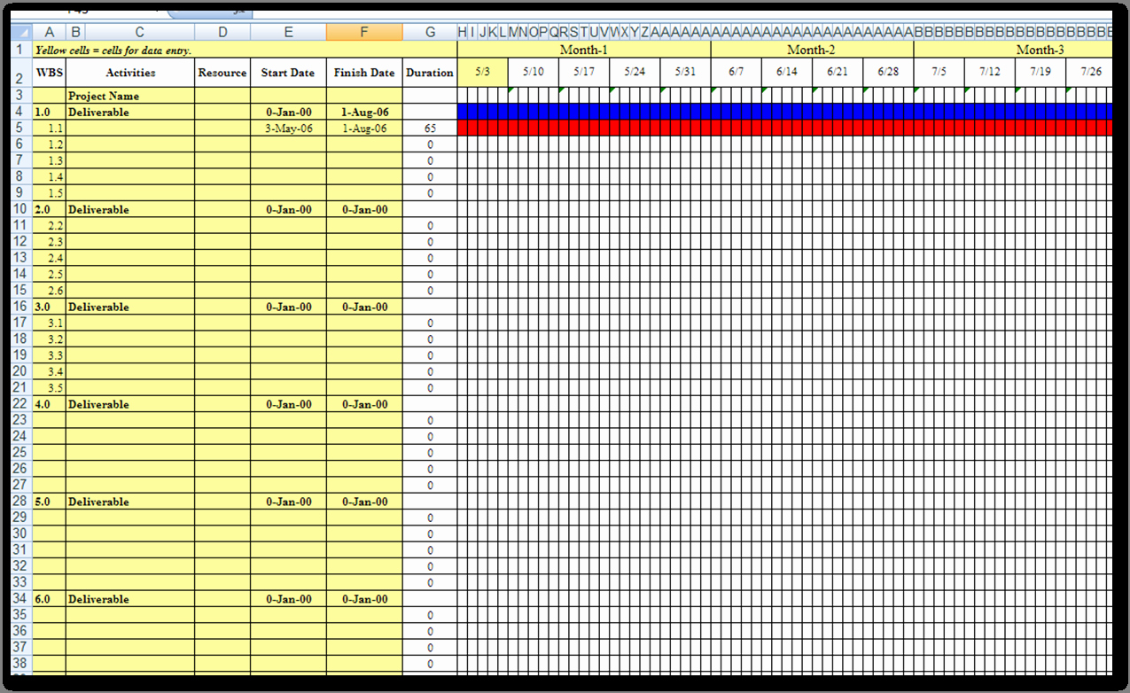 Gantt Chart Template Free Download Awesome Gantt Chart Excel Template