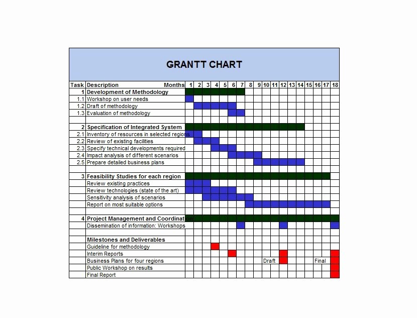 Gantt Chart Template Free Download Beautiful 36 Free Gantt Chart Templates Excel Powerpoint Word