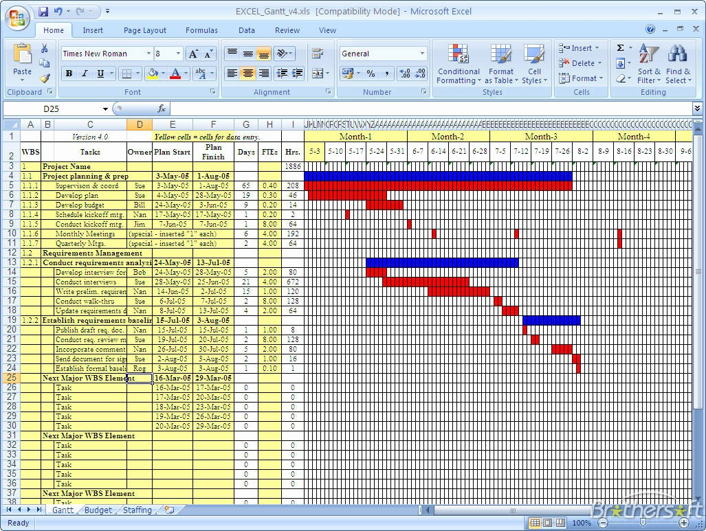 Gantt Chart Template Free Download Best Of Download Free Gantt Chart Gantt Chart Download