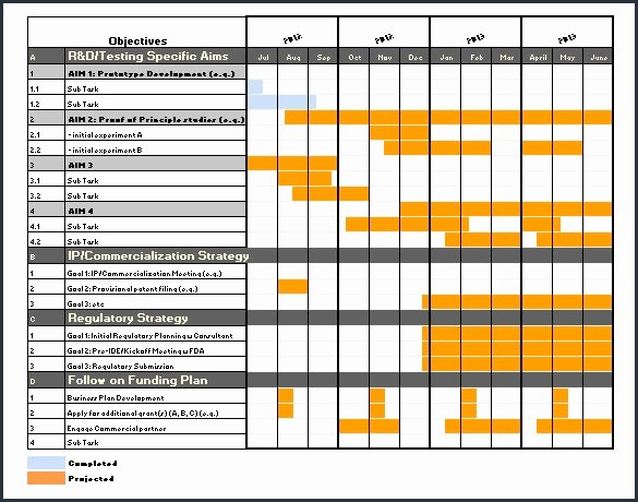 Gantt Chart Template Free Download Fresh Cd Ladder Spreadsheet