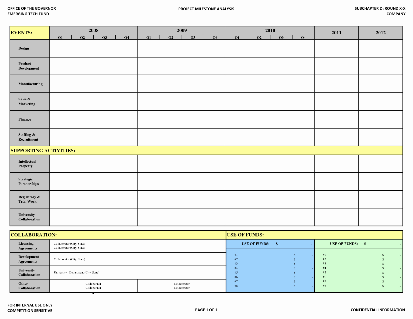 Gantt Chart Template Free Download Inspirational Download Gantt Chart for Excel 2010
