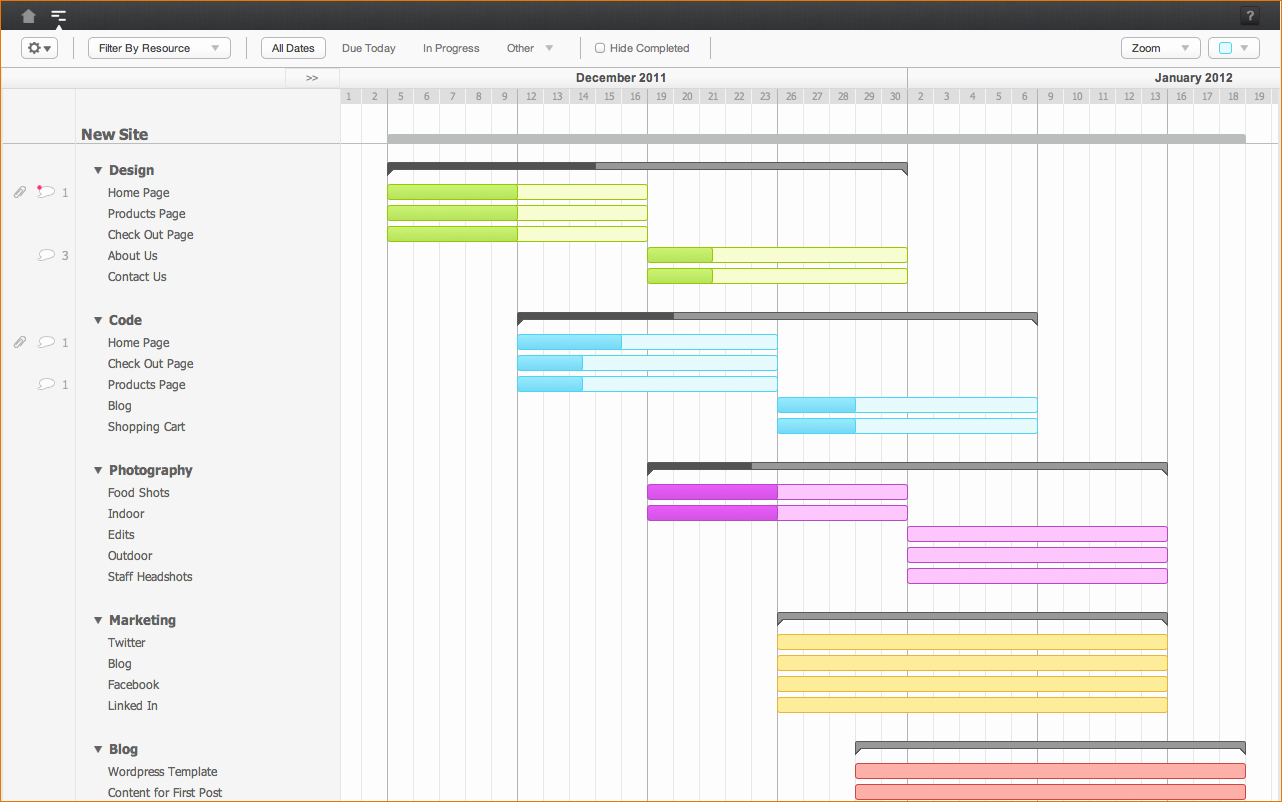 Gantt Chart Template Free Download Lovely Download Excel Gantt Chart Timeline