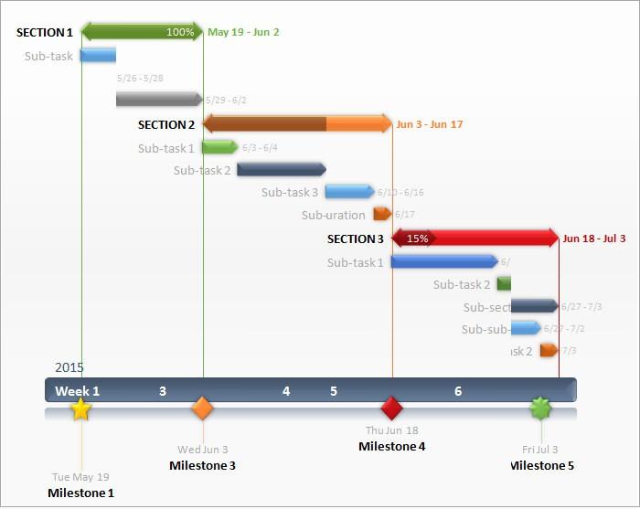 Gantt Chart Template Free Download Lovely Gantt Chart Template 5 Free Excel Pdf Documents