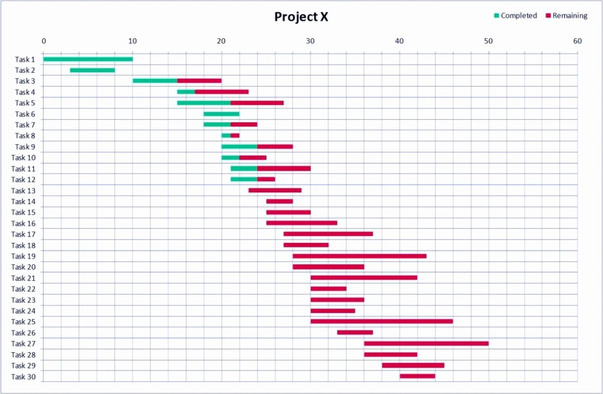 Gantt Chart Template Free Download Luxury Free Gantt Chart Template Excel Word