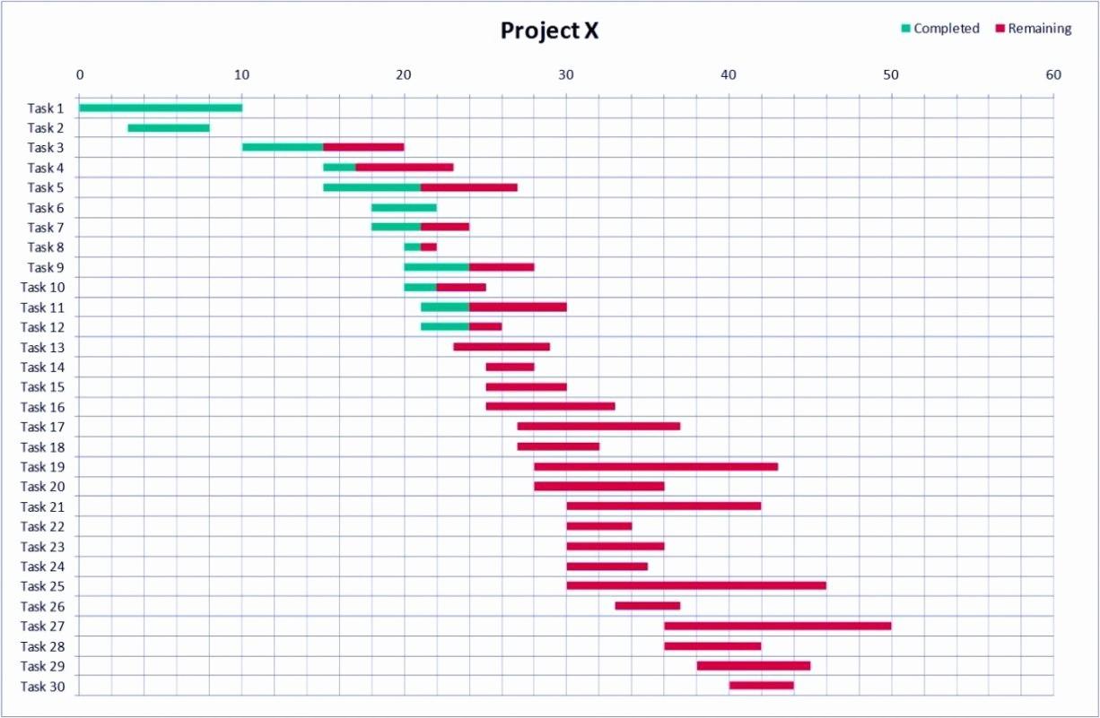 Gantt Chart Template Free Download Luxury Free Gantt Chart Template Excel Word