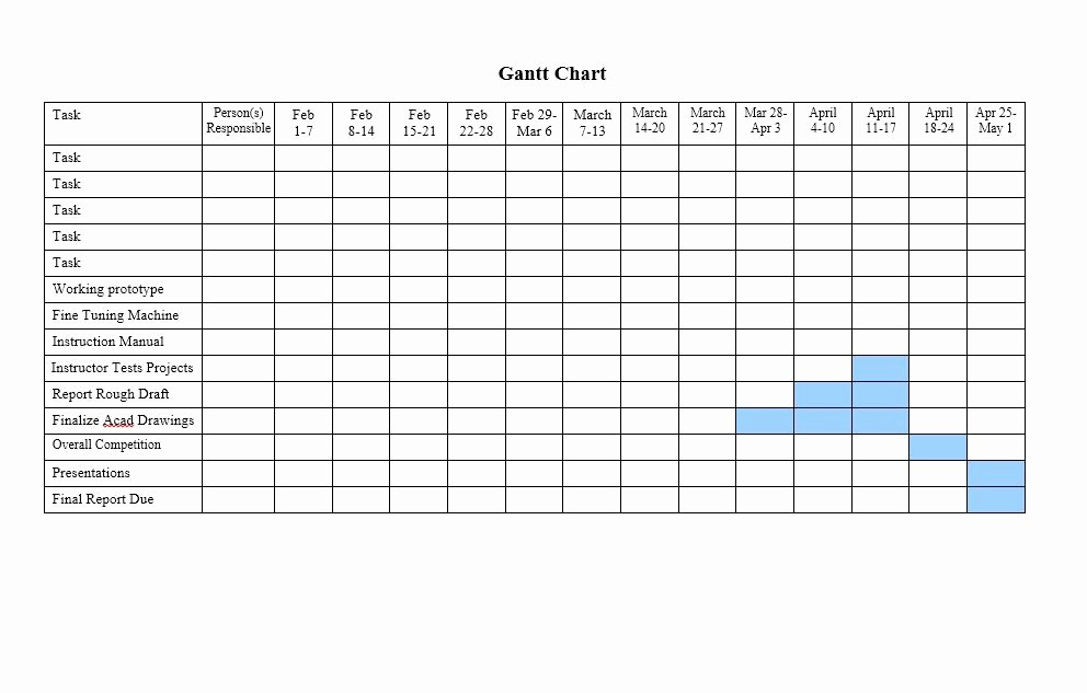 Gantt Chart Template Free Download New 37 Free Gantt Chart Templates Excel Powerpoint Word