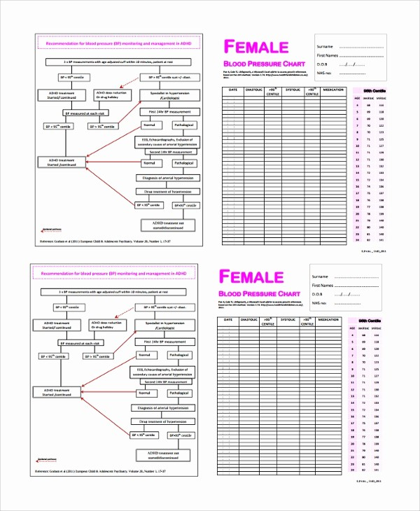 Google Docs Blood Pressure Template Inspirational Sample Blood Pressure Chart Template 9 Free Documents
