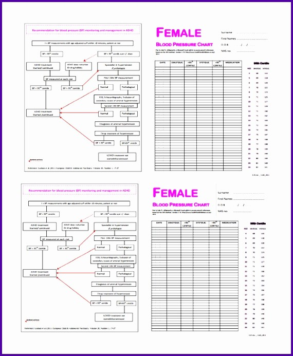 Google Docs Blood Pressure Template Unique 9 Blood Pressure Chart Template Tipstemplatess