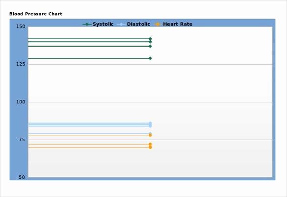 Google Docs Blood Pressure Template Unique Blood Pressure Chart Template 13 Free Excel Pdf Word