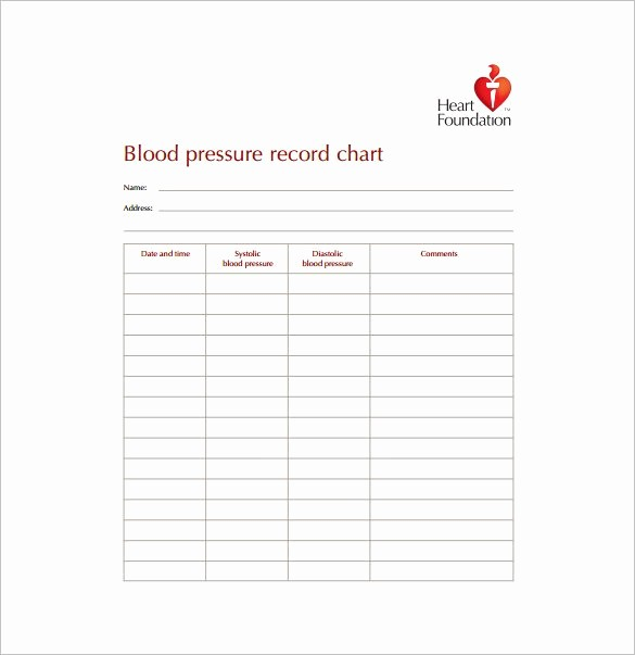 Google Docs Blood Pressure Template Unique Blood Pressure Chart Template 13 Free Excel Pdf Word