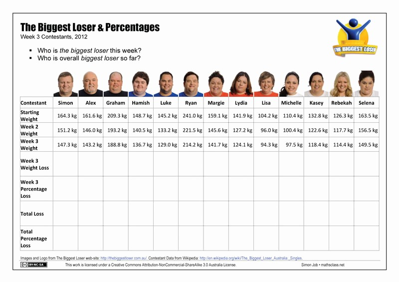 Google Sheets Weight Loss Template Lovely Biggest Loser Excel Spreadsheet