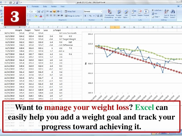 Google Sheets Weight Loss Template Unique 20 Unique Uses Of Excel Spreadsheets