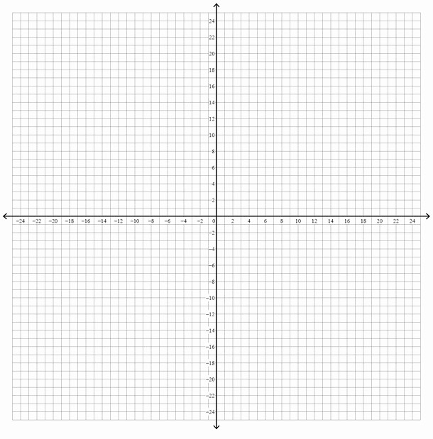 Graph Paper Template with Numbers Best Of Graph Paper with Numbers Up to 10 15 20 25 30 100