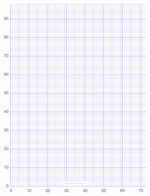Graph Paper Template with Numbers Fresh Download Numbered Graph Paper for Free formtemplate