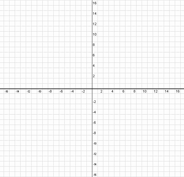 Graph Paper Template with Numbers Lovely 100 Grid Paper Review for Sheet Graph Paper Squares