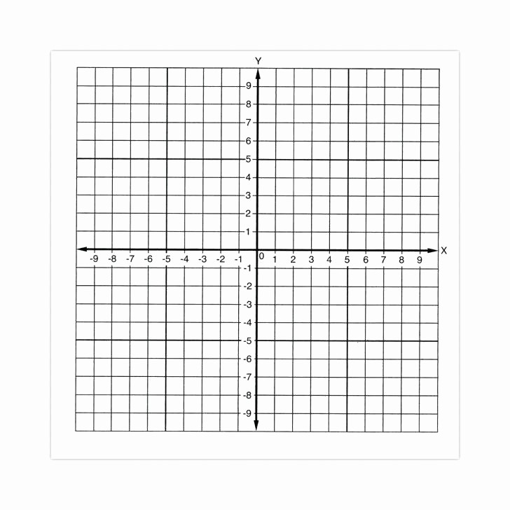 Graph Paper Template with Numbers Lovely Numbered Graph Paper Template – Azserverfo