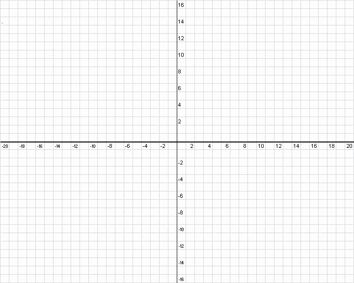 Graph Paper Template with Numbers Luxury 100 Grid Paper Printable – Tinbaovnfo