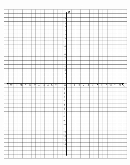 Graph Paper Template With Numbers New Free Printable Grid Paper Pdf