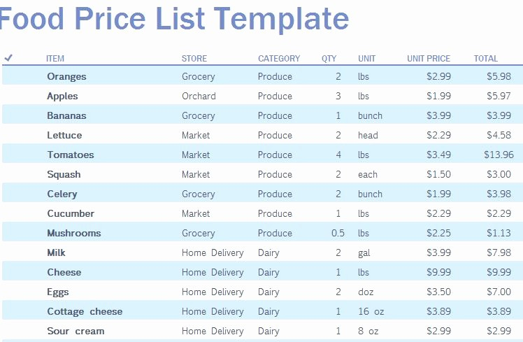 Grocery List with Prices Template Inspirational Food Price List Template