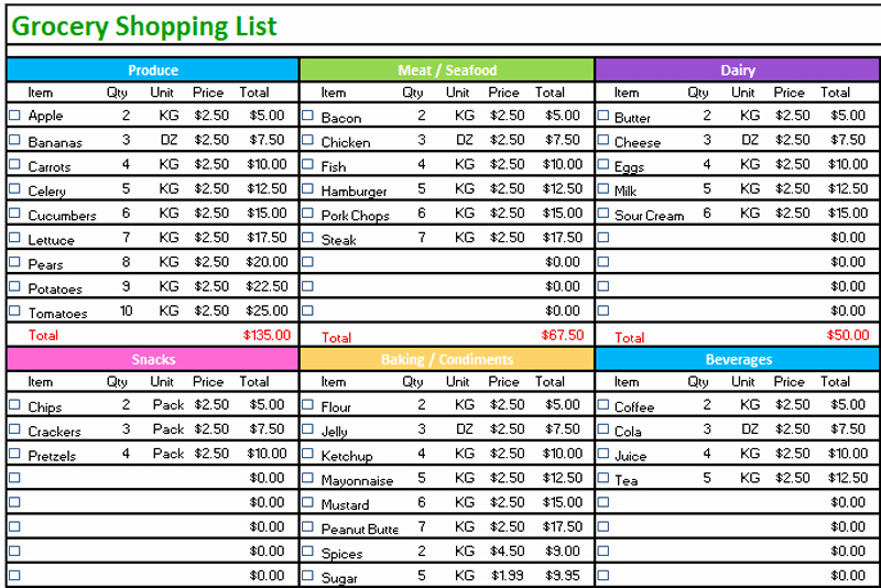 Grocery Shopping List Template Excel Unique Grocery List Template Standard Design Dotxes