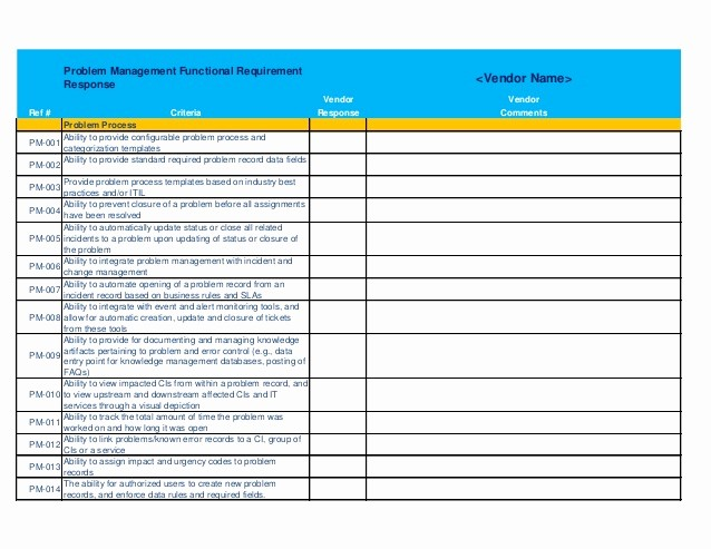 Help Desk Ticket Template Word Best Of 28 Of Help Desk Troubleshooting Template