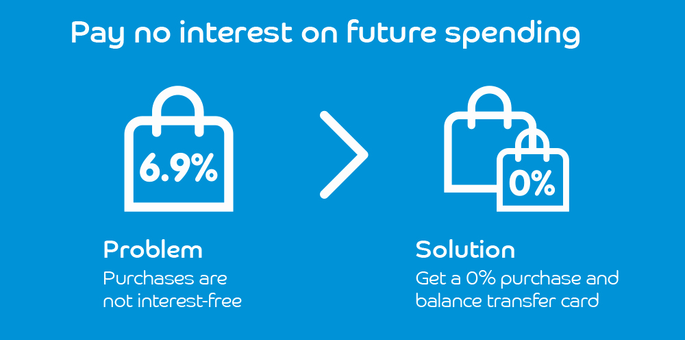 Help Me Manage My Money Inspirational How A Balance Transfer Credit Card Can Help Manage Money