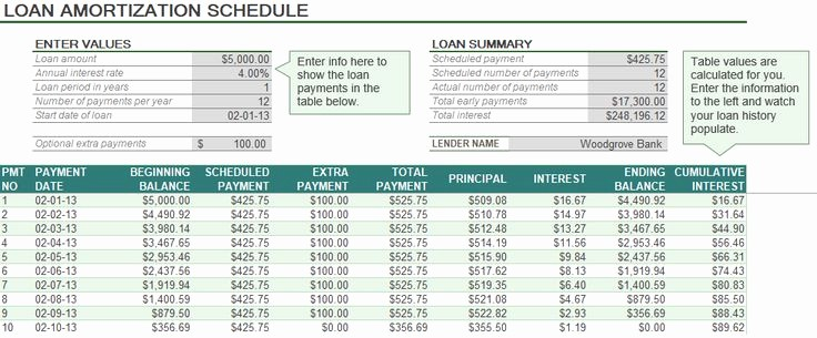 Help today Personal Loans Excel Beautiful the 25 Best Amortization Schedule Ideas On Pinterest