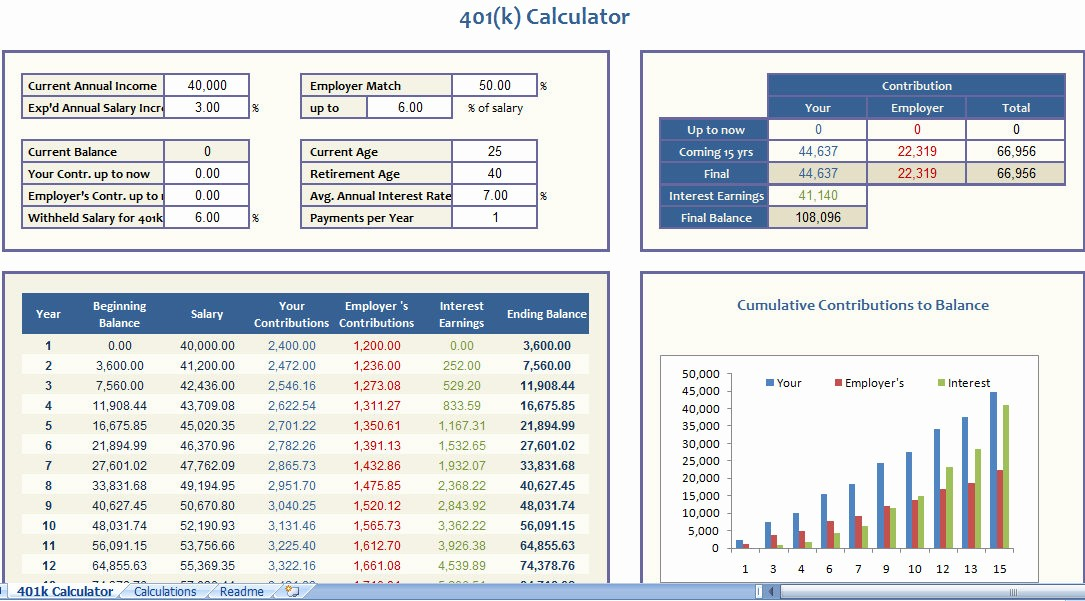 Help today Personal Loans Excel Best Of 401k Calculator Excel Template