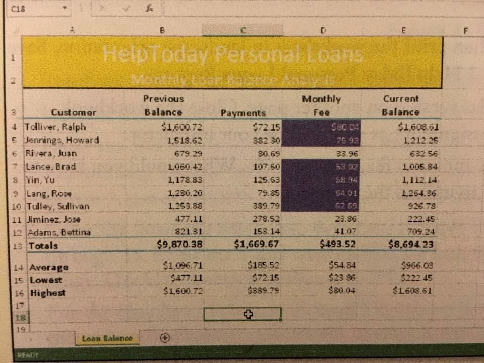 Help today Personal Loans Excel Elegant Excel Help