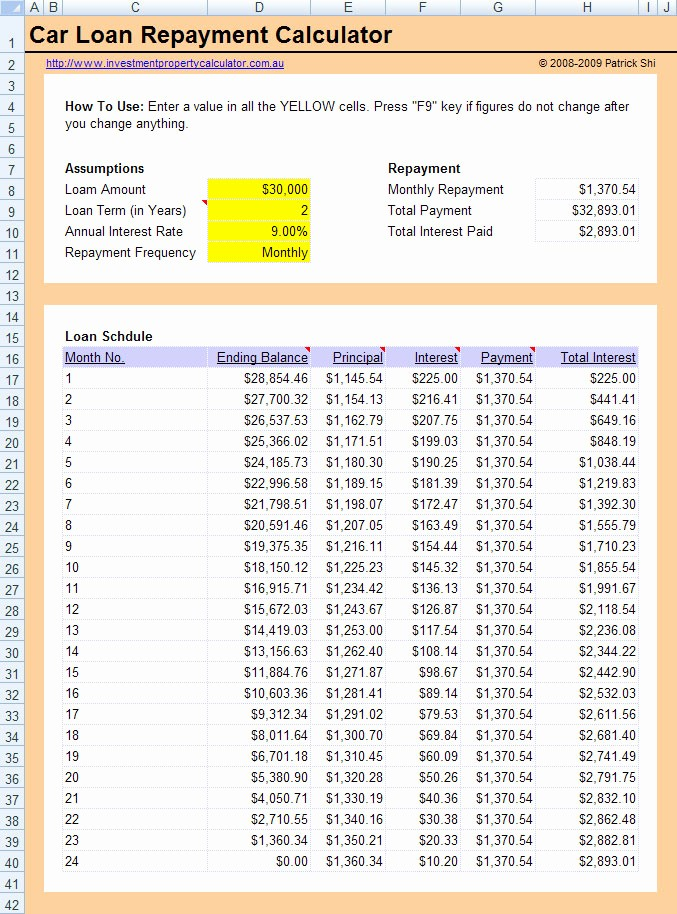 Help today Personal Loans Excel Lovely Free Car Loan Calculator Excel Spreadsheet