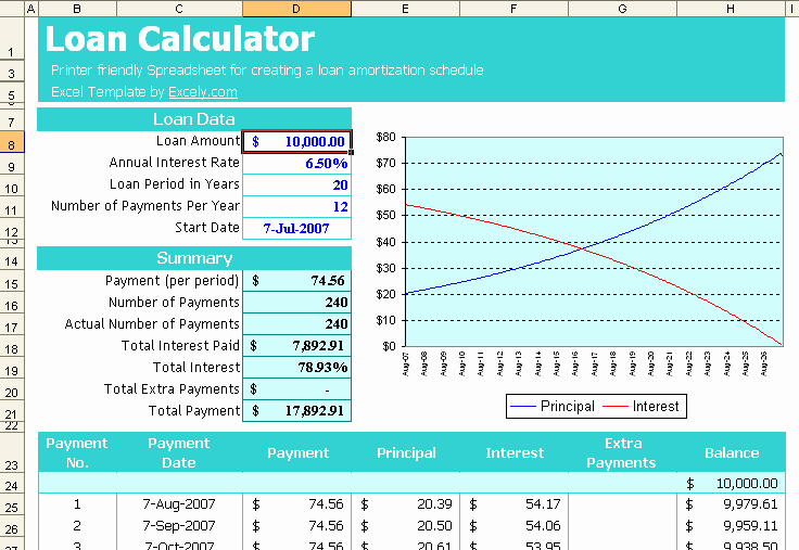 Help today Personal Loans Excel Lovely Mortgage Calculator with Monthly Amortization Table