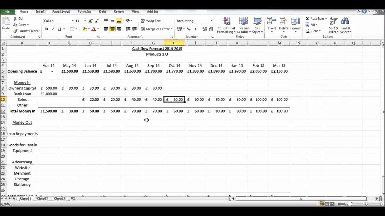 Help today Personal Loans Excel Luxury How to Create A Cash Flow forecast Using Microsoft Excel