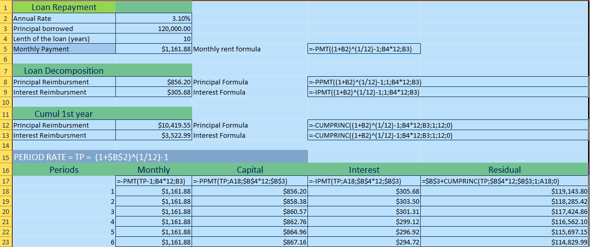 Help today Personal Loans Excel Unique Annual Interest Loan Calculator – Check now Blog
