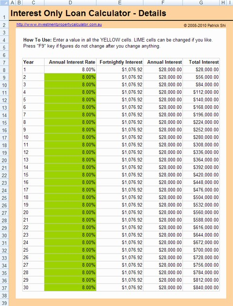 Help today Personal Loans Excel Unique Free Interest Ly Loan Calculator