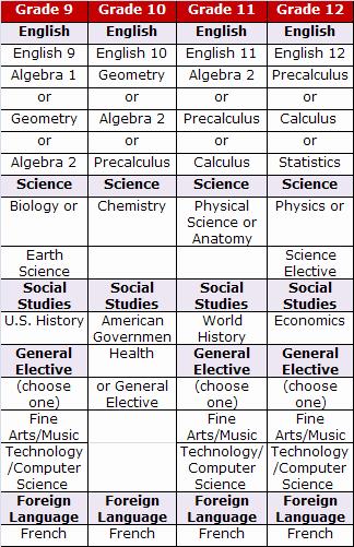 High School Class Schedule Example Beautiful High School Schedule Examples Homeschool High School