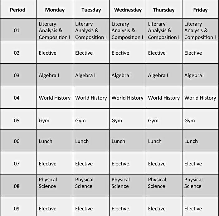 High School Class Schedule Example Best Of High School Block Scheduling Examples Sprayberry High