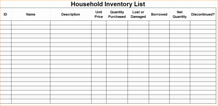 Home Contents Inventory List Template Unique Excellent Home Inventory Sheet for Household Contents and