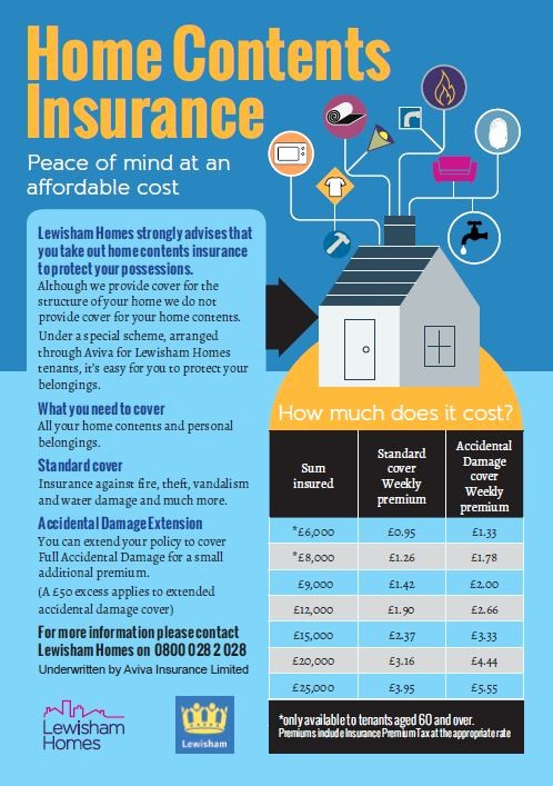 House Contents List for Insurance Awesome Your Tenancy Agreement with Lewisham Homes