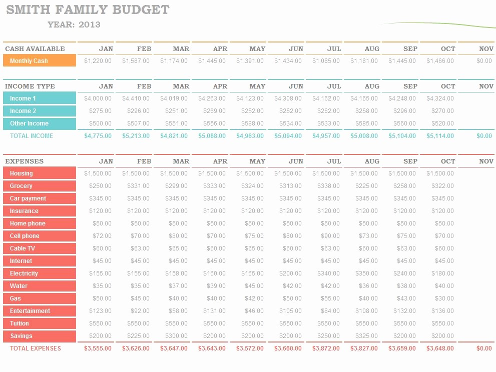 Household Budget Spreadsheet Template Free Beautiful Family Bud Template